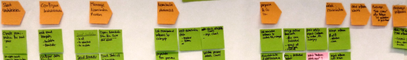 StoryMapping_Leadin